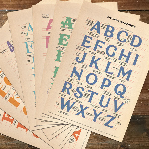 Alphabet Poster Collection